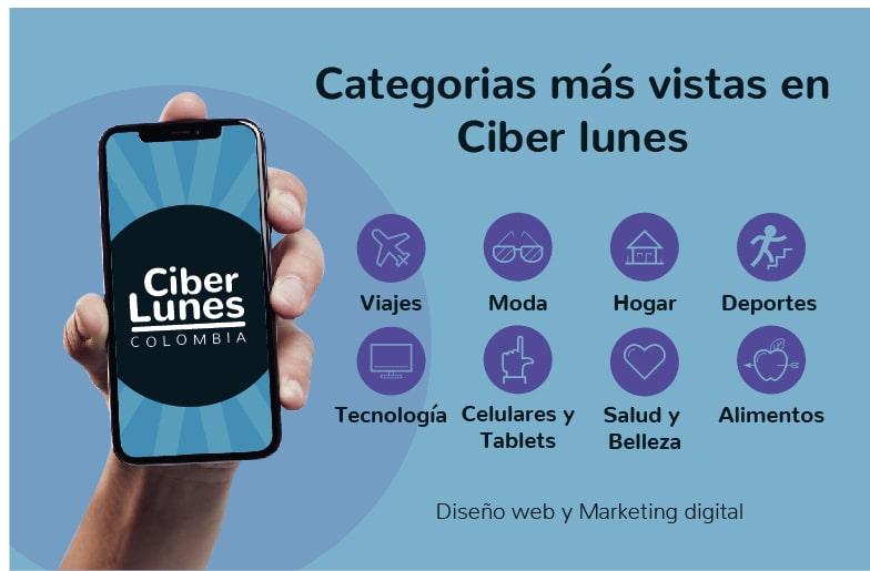 Publicidad Web - Agencia de Marketing Digital